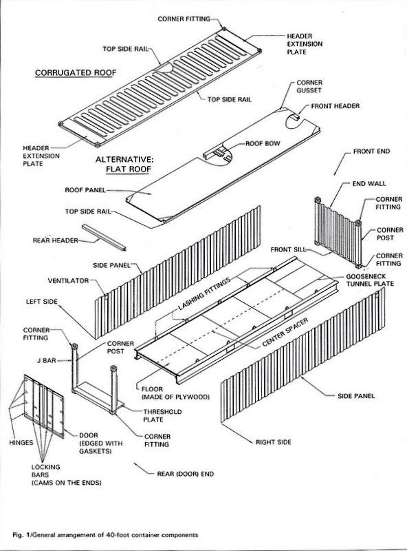 Steel shipping container parts