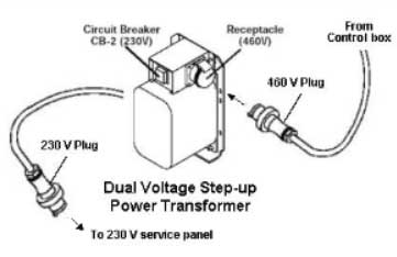 Reefer auto transformer for shipping containers for sale